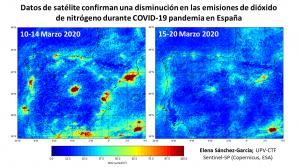 Nitrogen Oxide levels in Spain
